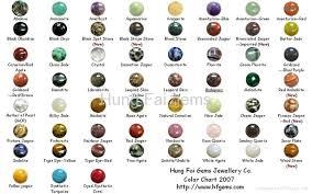 Gemstone Cabochon Chart Stone Chart China