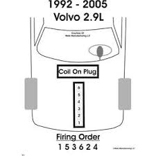 volvo s80 3 9 l firing order diagram questions answers clifford224 197 jpg