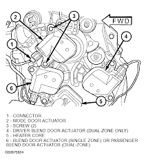 wiring diagram for 2001 chrysler 300m wiring discover your chrysler 300 blend door actuator location