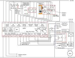 wiring diagram on a powerflex the wiring diagram wiring diagram powerflex 755 wiring wiring diagrams for car wiring diagram