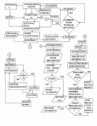 Delighted seymour duncan chart ideas wiring diagram ideas