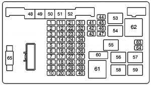 2003 gmc savana fuse box diagram basic guide wiring diagram \u2022 2000 GMC Savana 2500 Fuse Box gmc savana 2003 2005 fuse box diagram auto genius rh autogenius info 2002 gmc envoy fuse