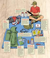 Packing Checklists for Camping Trips – Boys' Life magazine