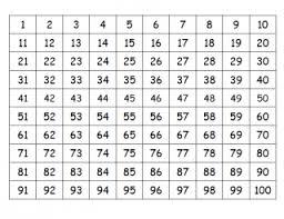 Printable 100 Day Countdown Chart Www Bedowntowndaytona Com