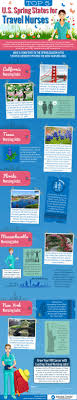 infographic top states for spring travel american traveler top 5 spring states for travel nursing infographic
