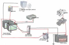 rv wiring diagram rv image wiring diagram rv electrical wire diagram rv auto wiring diagram schematic on rv wiring diagram