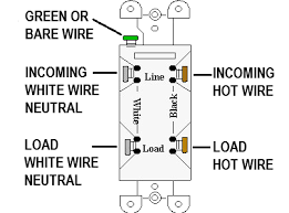 replacing a gfci outlet instructions replacing a gfci outlet diagram the ground wire