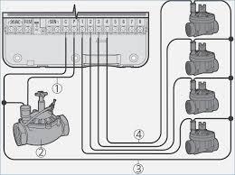 gro�artig rasen sprinkler system schaltplan ideen elektrische master hunter pro c sprinkler system wiring diagram gro�artig rasen sprinkler system schaltplan ideen elektrische master valve for sprinkler systems wiring diagram