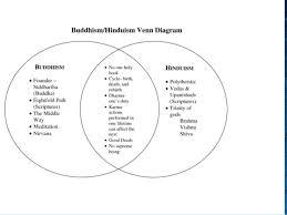 Jainism And Hinduism Venn Diagram Comparing Hinduism And Buddhism Venn Diagram New Era Of Wiring