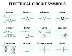 the eye electronic symbol electric circuit element set pictogram symbols and definitions used names chart gcse for microsoft word worksheet ks3 quiz ppt