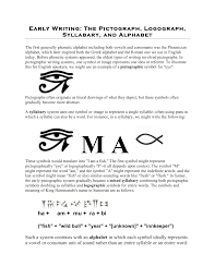 Ipa is a phonetic notation system that uses a set of symbols to represent each distinct sound that exists in human spoken language. Early Writing The Pictograph Logograph Syllabary And Alphabet