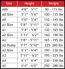 Inverted Gear Size Chart Size Charts Inverted Gear