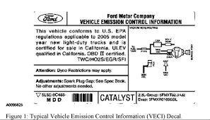 i need an under the hood fuse panel diagram for a 1999 ford fixya where is the fuse box on a 2008 ford f250 superduty