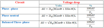 Ac Voltage Drop Chart Voltage Drop Calculation Electrical4u