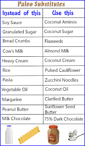 Recipe Substitutes 100 Food Replacements The Gardening Cook