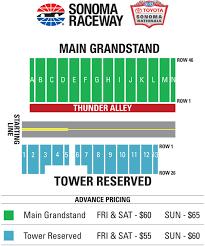 Tickets Events Sonoma Raceway
