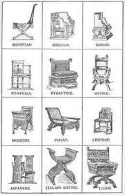 different types of furniture styles. Different Types Of Chairs Furniture Styles