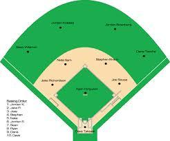 10 Player Baseball Position Chart Softball Positions Related Keywords Suggestions Softball