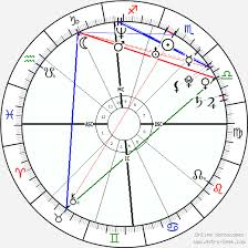 Ryan Reynolds Birth Chart Natal Chart Ryan Reynolds 2019