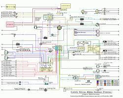 hq wiring diagram hq image wiring diagram hq holden wiring diagram wiring diagram on hq wiring diagram