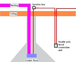 woodworking shop wiring diagrams wiring diagram libraries ca77 wiring diagram honda dream parts introduction to electricalfull size of honda dream ca77 wiring diagram