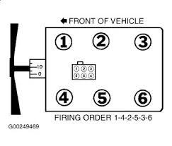 1997 ford f150 spark plug wiring diagram 4 2 ~ wiring diagram Ford F-150 6 Cylinder Spark Plug Wiring Diagram at 2002 Ford F150 4 2 Spark Plug Wiring Diagram