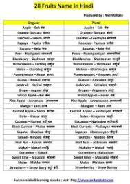 Translation Chart Hindi To English Translation Chart Hindi To English Fruit English And