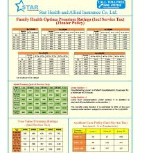 Family Health Insurance Star Health Insurance Family Health