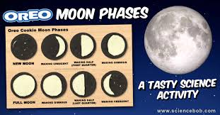 Phases Of The Moon Chart For Kids Oreo Cookie Moon Phases Sciencebob Com