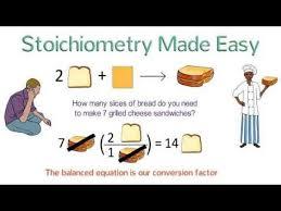 school science teaching chemistry