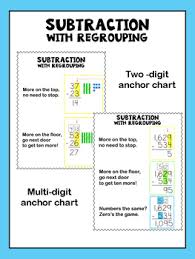 Subtraction With Regrouping Anchor Charts Reference Sheets