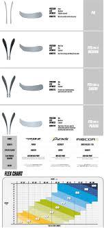 Eishockey Inline Hockey Online Shop Bauer Ccm Warrior
