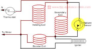 generic gas dryer radiant sensor the appliance clinic circuit diagram 1