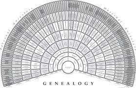 Family Tree Maker Fan Chart Genealogy Fan Chart Excel Lamasa Jasonkellyphoto Co