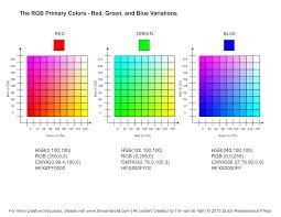 Rgb Color Wheel Hex Values Printable Blank Color Wheel