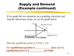 demand equation calculator nolitaman