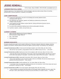 Free Rn Resume Template Licensed Practical Nurse Cover Letter Choice Image Cover Letter 89