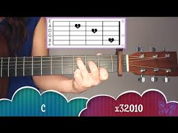 wildest dreams taylor swift easy guitar tutorial s