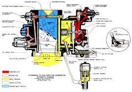 aircraft carburetors and fuel systems a brief history 08 Bendix Wiring Diagrams bendix stromberg ps 6bd injection carburetor schematic bendix abs wiring diagrams