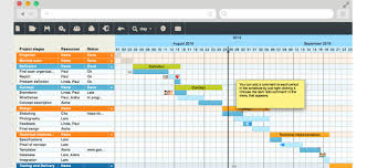 Free Gantt Chart 7 Best Free Gantt Chart Software To Visualize Project Tasks