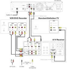 tv aerial socket wiring diagram valve wiring diagram \u2022 wiring how to wire multiple outlets and lights on same circuit at Socket Outlet Wiring Diagram