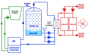 hvac block diagram ireleast info hvac diagram hvac auto wiring diagram schematic wiring block