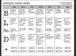 diabetic diet meal plans diet meal plan for diabetics type 2