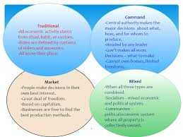 Types Of Economic Systems Chart Nation Building Resources Mrs Wentes Room