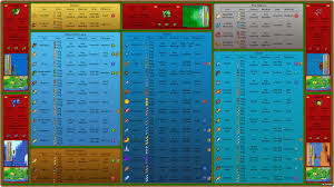 Stardew Valley Chart Stardew Valley The Ultimate Fishing Infograph Fishing