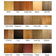 Timber Stains Colours Like Wenge Peppercorn For Floor