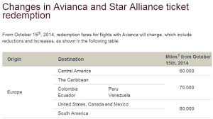 Avianca Lifemiles Planning Big Changes To Their Award Chart