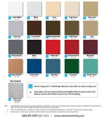 Steel Roof Color Chart Union Corrugating Company Metal Roof Products Color Chart