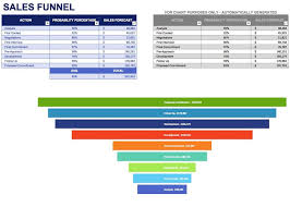Sales Funnel Template Word And Sales Action Plan Template Prune