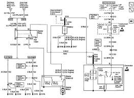 chevy truck wiring diagram image wiring 1957 chevy starter wiring diagram wiring diagram on 1956 chevy truck wiring diagram